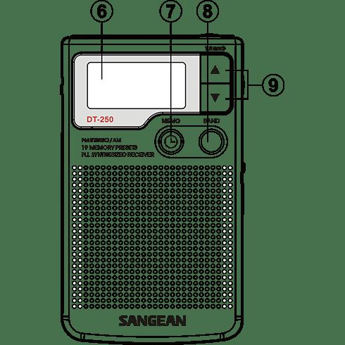 DT-250 디지털 휴대용 라디오 정면 투시도