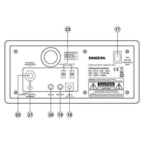 Sangean-WR-2-TableTop-Radio-Back-Diagram