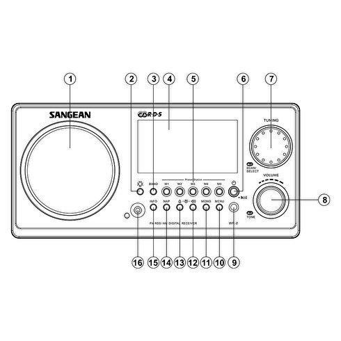 Sangean-WR-2-TableTop-Radio-Front-Diagram